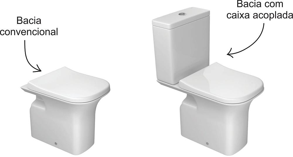 dicas-de-reforma-instalação-sanitária-tipos-de-vasos-sanitários-instalação-de-vasos-sanitários