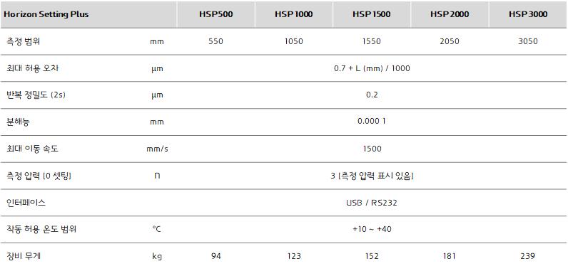 hsp-기술사양.png