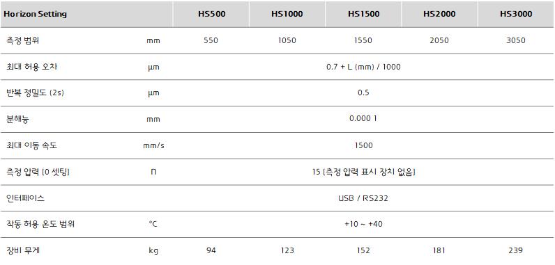 hs-기술사양.png