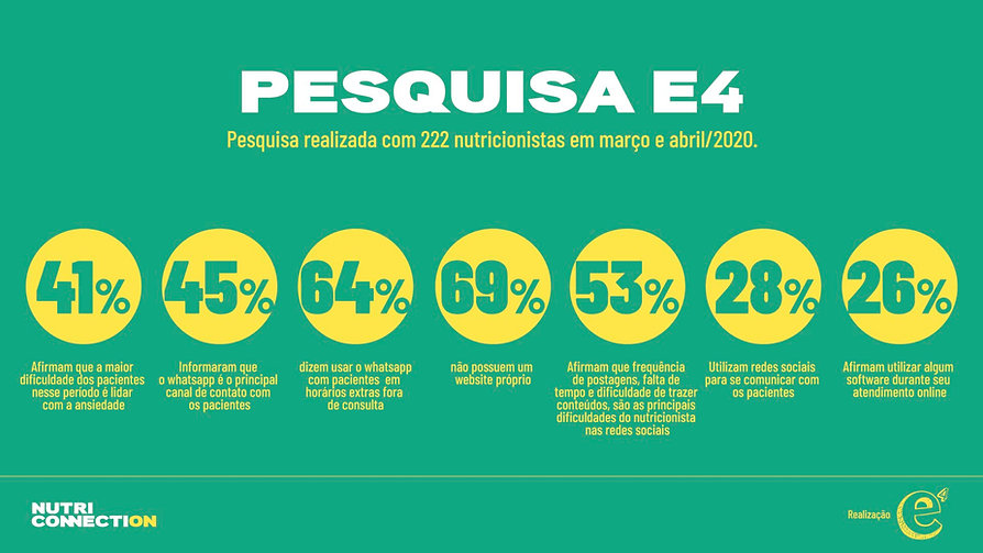 pag_pesquisa_book_nutriconnection_e4agen