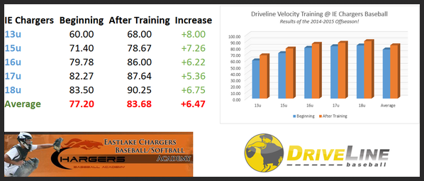 Velo Graph - Driveline_edited.png