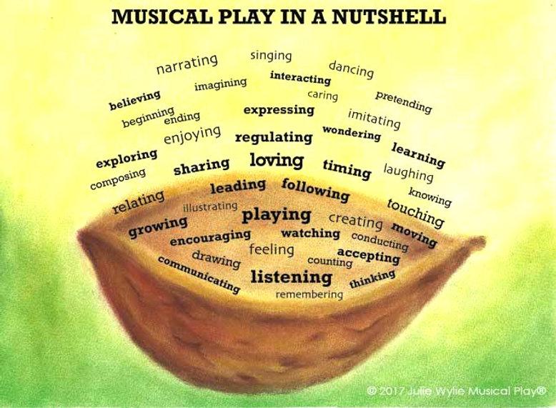 musical%20play%20nutshell_edited.jpg