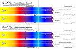 Rainbow_Rotor_Pattern_FigureLR.jpg