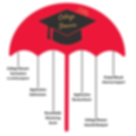 College Shower Umbrella-8.png