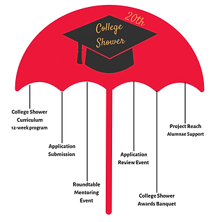 College Shower Umbrella-8.png