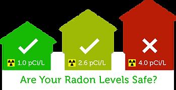 radon-foreground.png