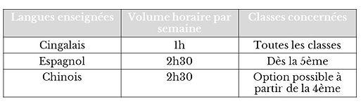 efic langues tableau_fr.jpg