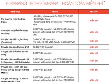 """Techcombank """"tranh thủ"""" tung ra chiêu PR thông minh sau khi đối thủ tăng phí dịch vụ"""