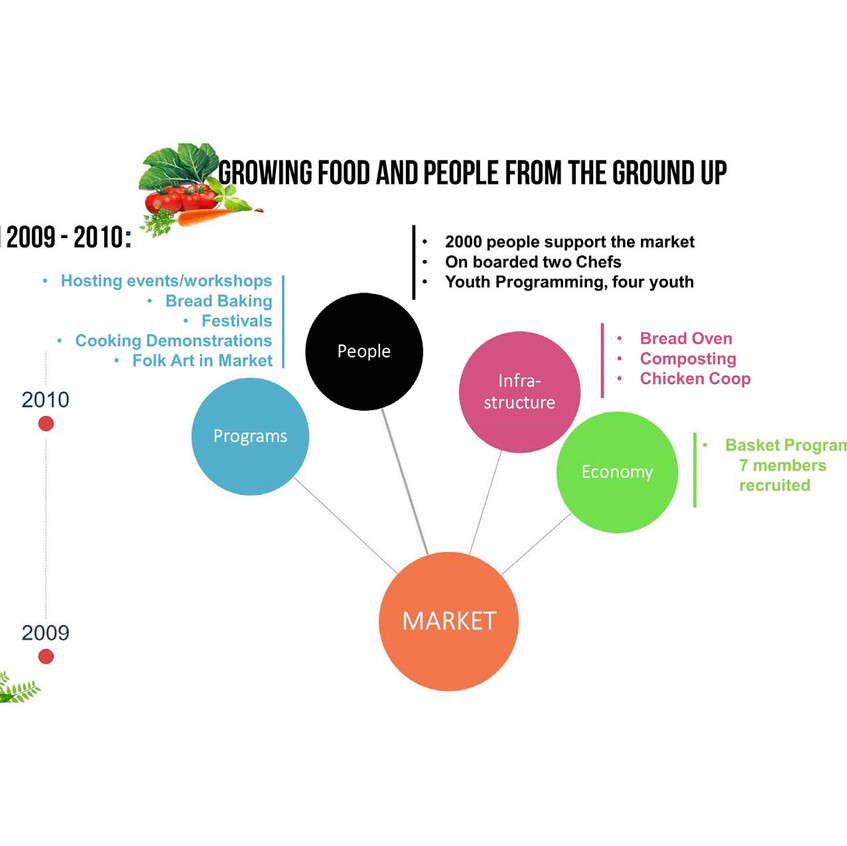 Pages from Food Justice - HC-3