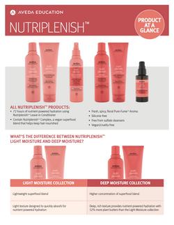 Vescada Salon Aveda Nutriplenish Products