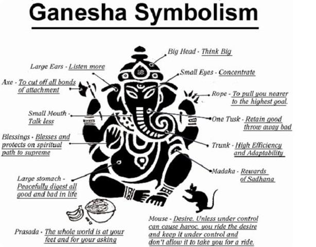Ganesh-Parts