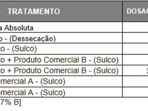 Resultados da aplicação de Boro no FEIJÃO