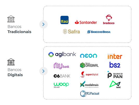 Bancos Tradicionais e Digitais.png