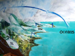 Water Cycle at the wall of staircase of the school