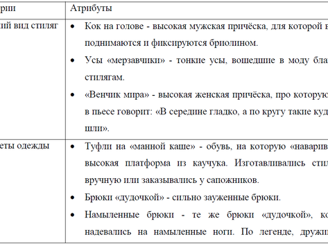 Образы запрещенной субкультуры в пьесе Виктора Славкина «Взрослая дочь молодого человека» и в театра