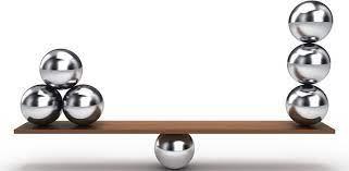 Is jouw assortiment wel in balans?