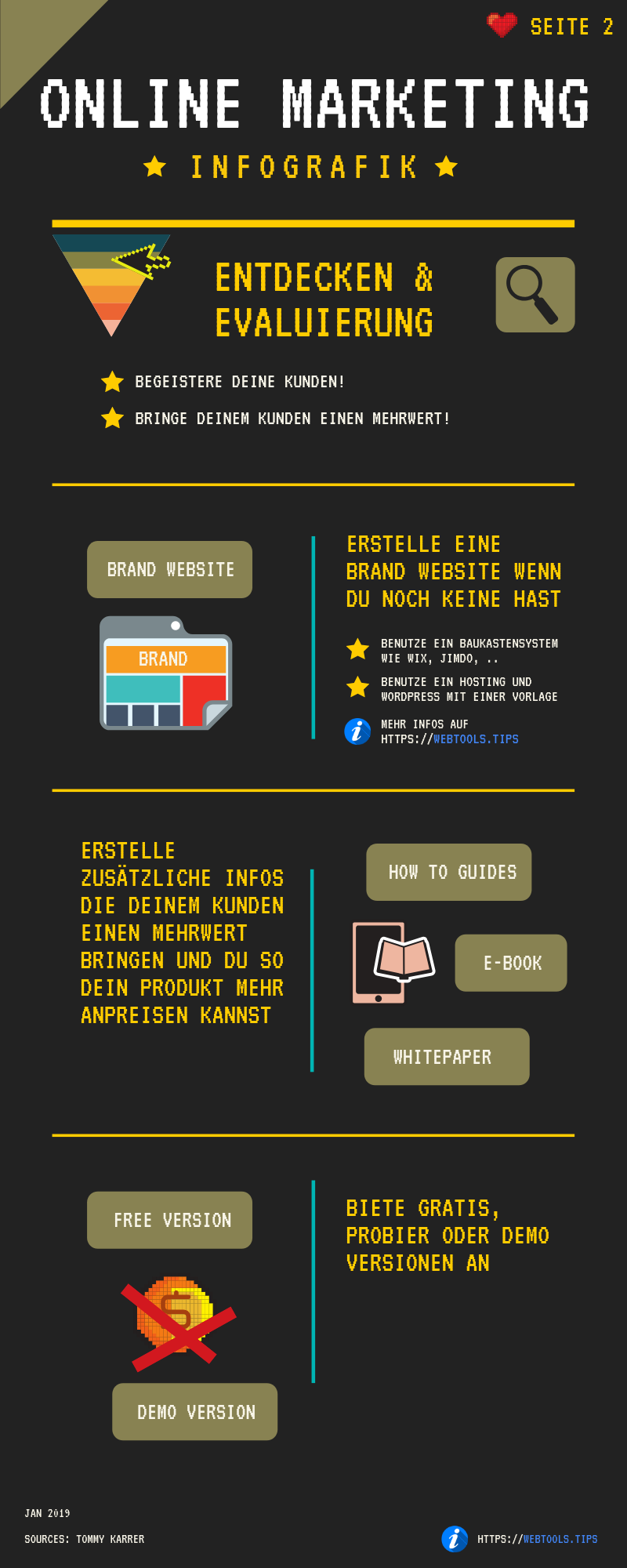 Infografik Online Marketing - Seite2