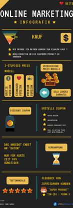 Infografik Onlinemarketing - Seite3