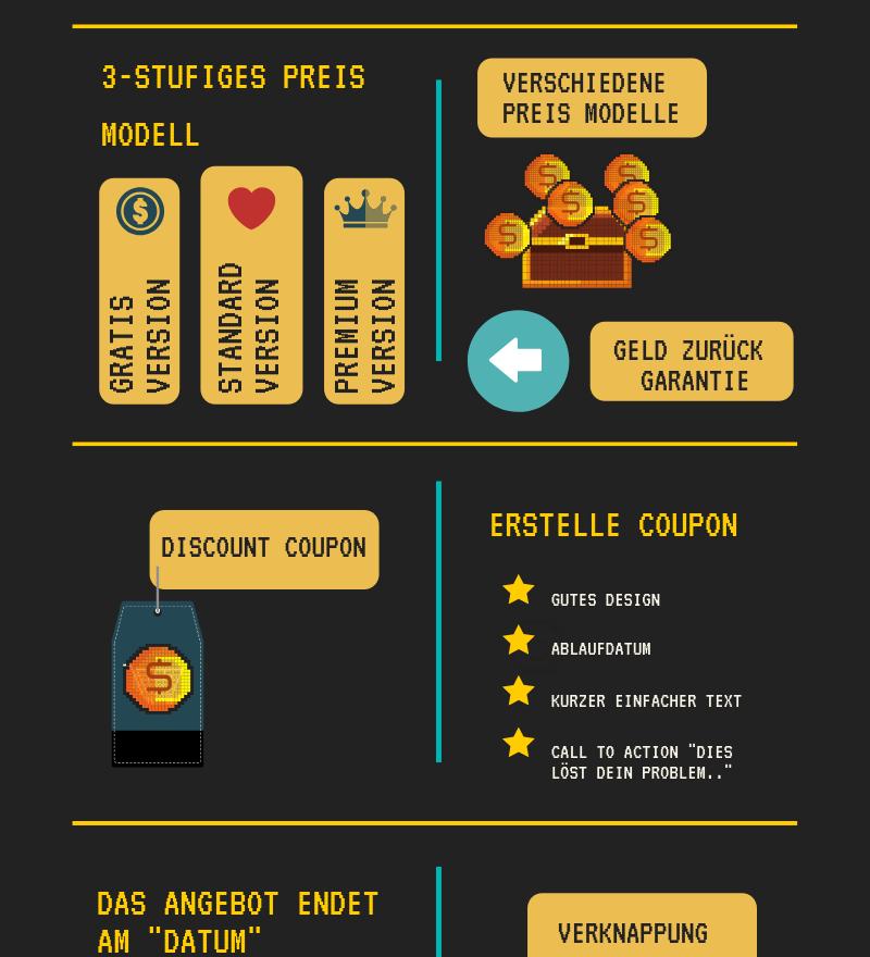 Infografik Online Marketing - Seite3