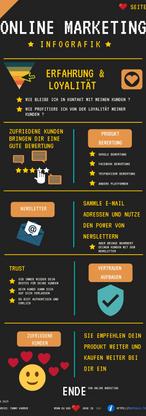 Infografik Onlinemarketing - Seite4