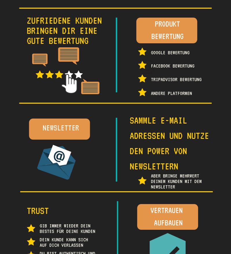 Infografik Online Marketing - Seite4