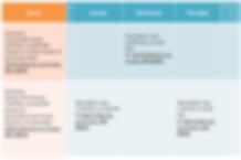 class schedule 2020b.png