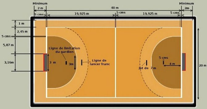 terrain handball.jpg