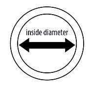 Ring size Inside diameter.jpg