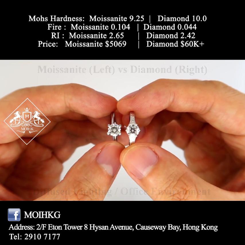 US Moissanite VS Natural Diamond in HK 💎🔍