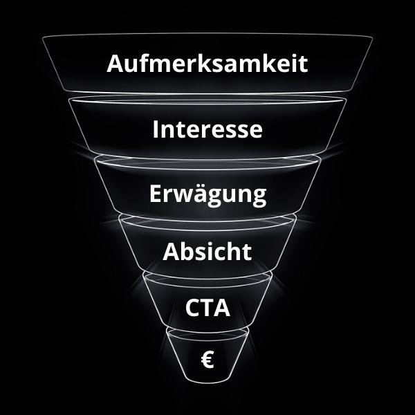 Sales_Conversion_Funnel_Essentio.png
