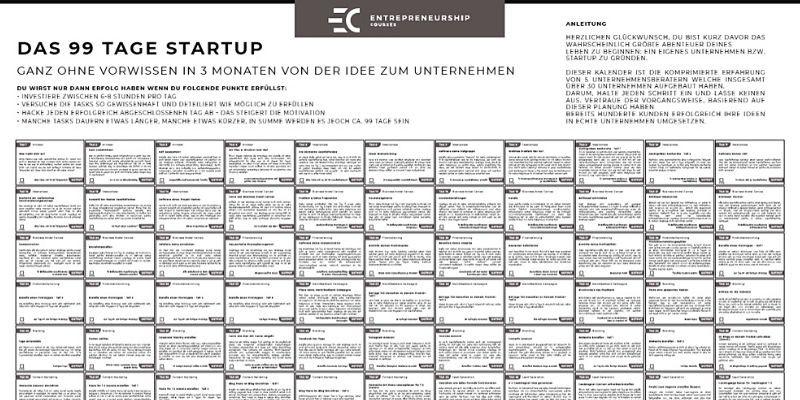 Essentio Ideen finden 99 Tage Startup Kalender