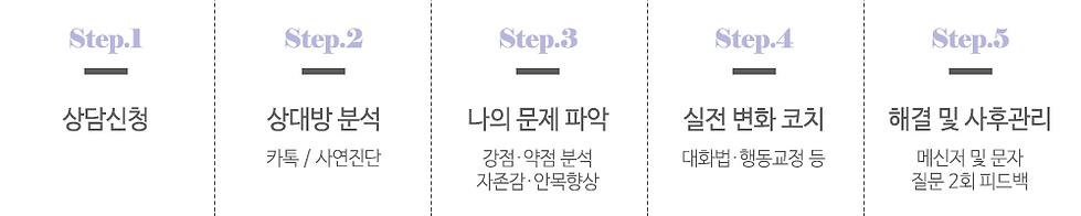 투히스img_연애재회.png
