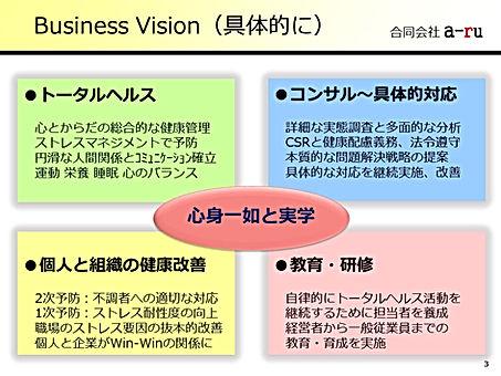 具体的なビジネスビジョン