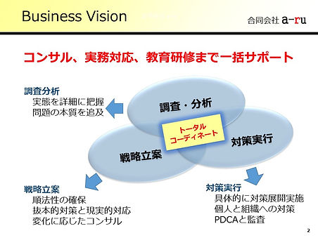 ビジネスビジョン