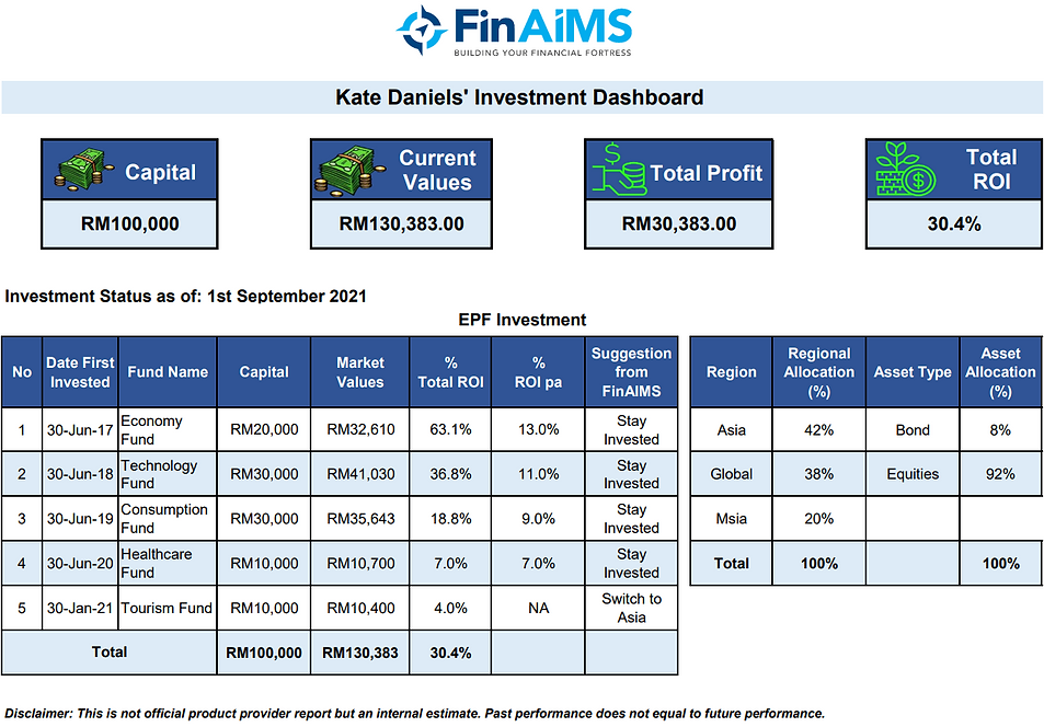 EPF i-Invest Sample Report in Website.PNG