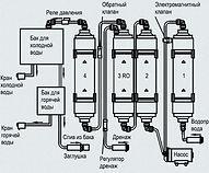 пурифайер 3.jpg