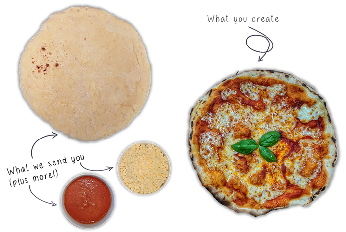 What you get Pizza Bellissima2.png