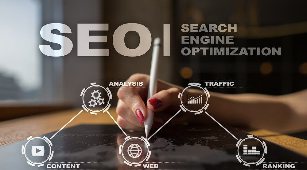 New Wave Marketing Get Your Free 1 Hour Seo Consultation Today