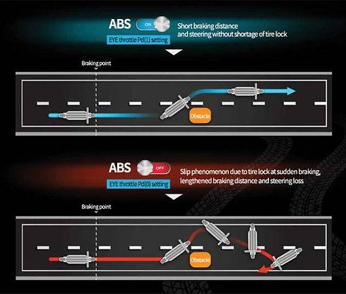 abs-braking-11.41.27-AM.jpg