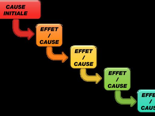 L'étude systémique pour comprendre la situation