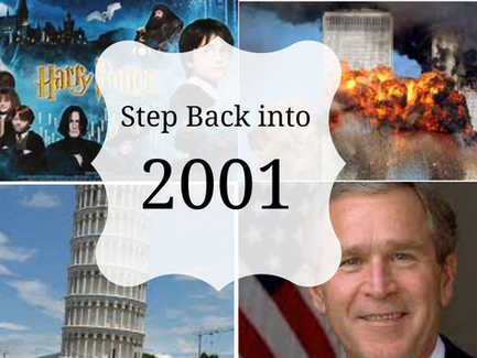 Step Back Into 2001