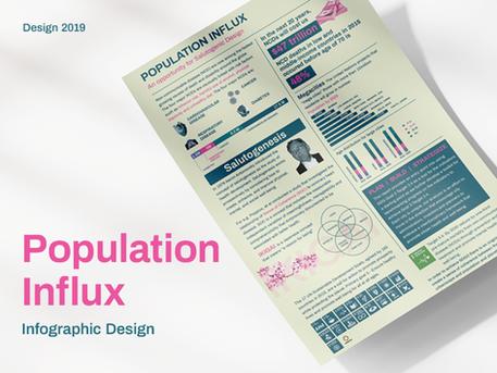 Population Influx Infographic   Data Design