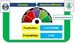 GREMIO vs AMERICA MINEIRO MG SURE PREDICTION