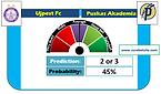 Ujpest Fc vs Puskas Akademia Prediction