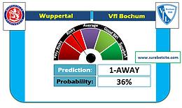 WUPPERTAL vs VFL BOCHUM SURE PREDICTION