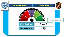 IFK VARNAMO vs VASALUNDS IF UNDER 2.5 SUREBET PREDICTION