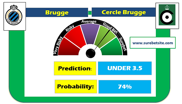 BRUGGE vs CERCLE BRUGGE SURE PREDICTION