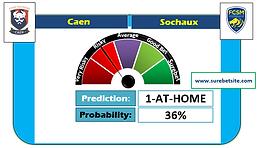 CAEN VS SOCHAUX  IS A FIXED MATCH