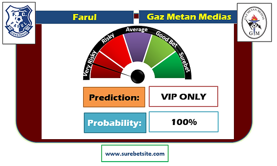 FARUL VS GAZ METAN MEDIAS  IS A FIXED MATCH