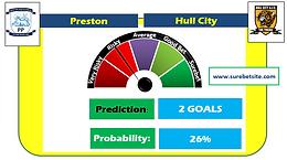PRESTON vs HULL CITY HOME WIN SUREBET PREDICTION